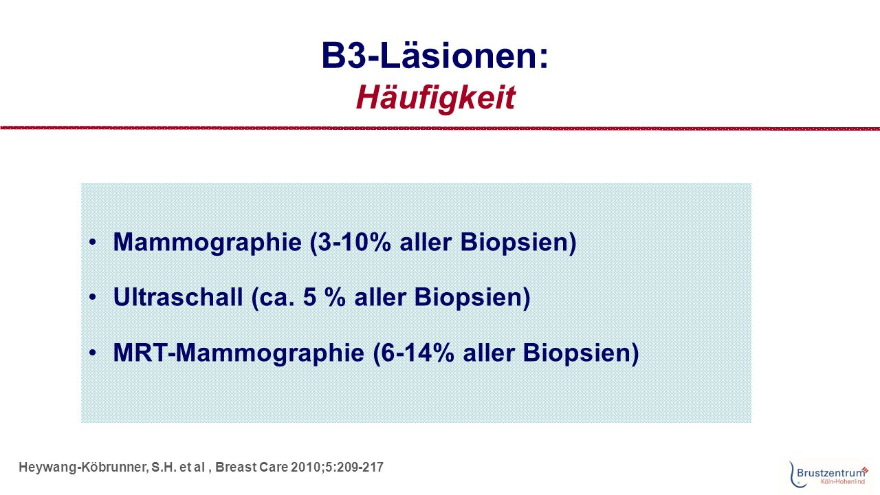 Häufigkeit der B3-Subtypen SubtypInsgesamt n=234 Screening-MG n=85 Kurative MG n=58 Sono n=83 MRT-MG n=8 ADH 61 (26,1%)36 (42,3%)13 (22,4%) 8 ( 9,6%) 4 (50,0%) ALH, LCIS 15 ( 6,4%) 7 ( 8,2%) 7 (12,1%) 0 1 (12,5%) FEA 38 (16,2%)18 (21,2%)15 (25,9%) 4 ( 4,8%) 1 (12,5%) Papilläre Läsion 87 (37,2%)21 (24,7%)20 (34,5%)45 (54,2%) 1 (12,5%) Radiäre Narbe 12 ( 5,1%)3 ( 3,5%) 3 ( 5,2%) 5 ( 6,0%) 1 (12,5%) Zellreiches Fibroadenom, V.a.