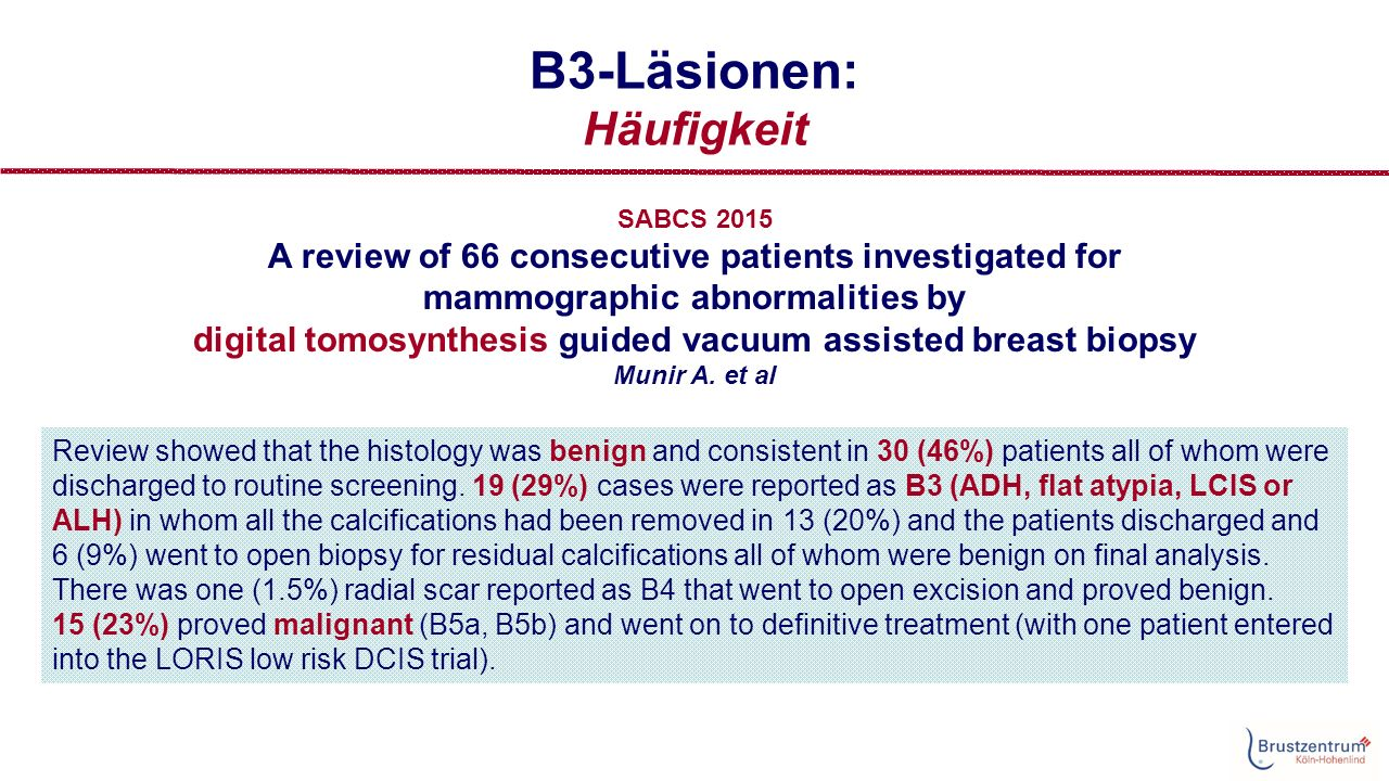B3-Läsionen: Häufigkeit Review showed that the histology was benign and consistent in 30 (46%) patients all of whom were discharged to routine screening.