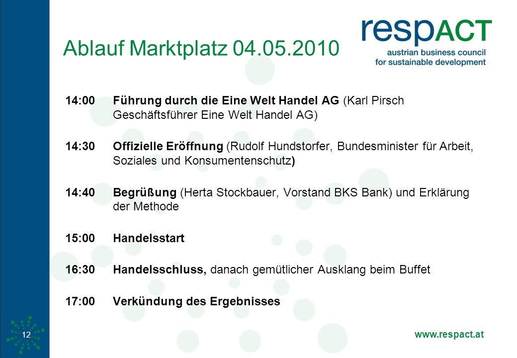 www.respact.at 12 Ablauf Marktplatz 04.05.2010 14:00 Führung durch die Eine Welt Handel AG (Karl Pirsch Geschäftsführer Eine Welt Handel AG) 14:30 Off