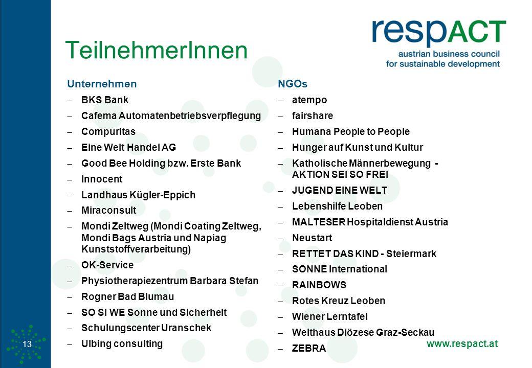 www.respact.at TeilnehmerInnen Unternehmen  BKS Bank  Cafema Automatenbetriebsverpflegung  Compuritas  Eine Welt Handel AG  Good Bee Holding bzw.