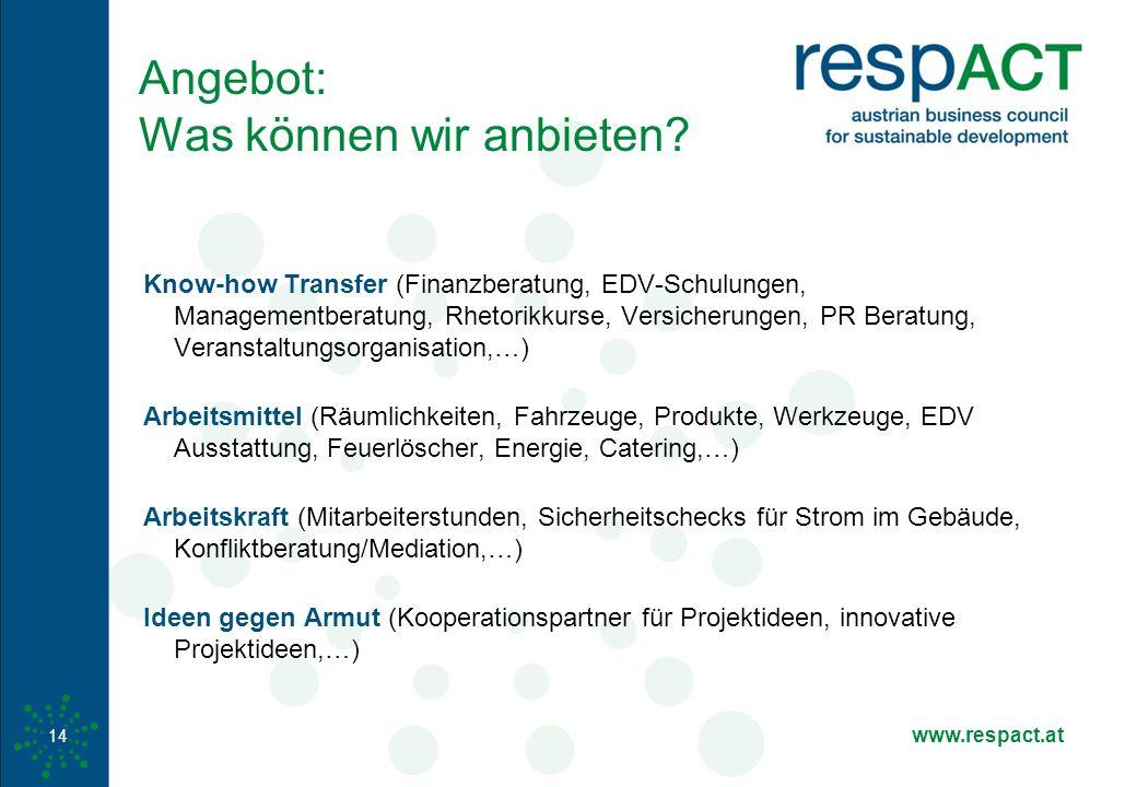 www.respact.at 14 Angebot: Was können wir anbieten? Know-how Transfer (Finanzberatung, EDV-Schulungen, Managementberatung, Rhetorikkurse, Versicherung