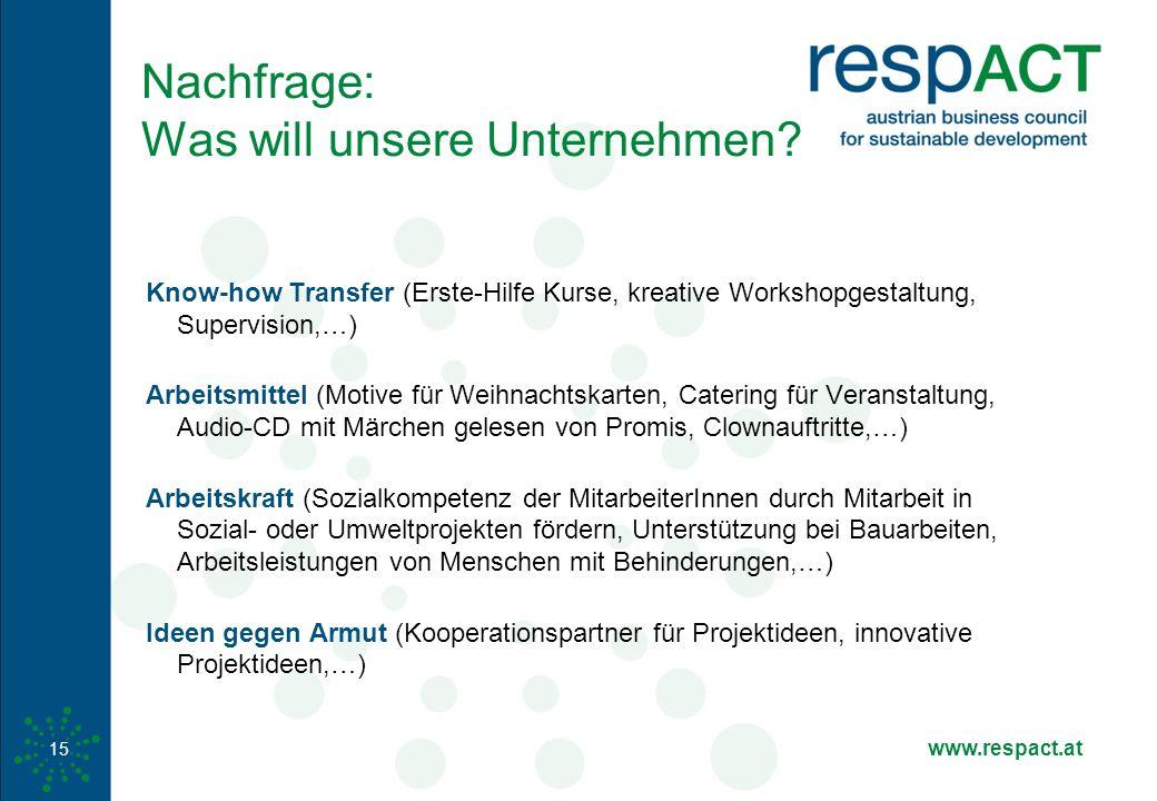 www.respact.at 15 Nachfrage: Was will unsere Unternehmen? Know-how Transfer (Erste-Hilfe Kurse, kreative Workshopgestaltung, Supervision,…) Arbeitsmit