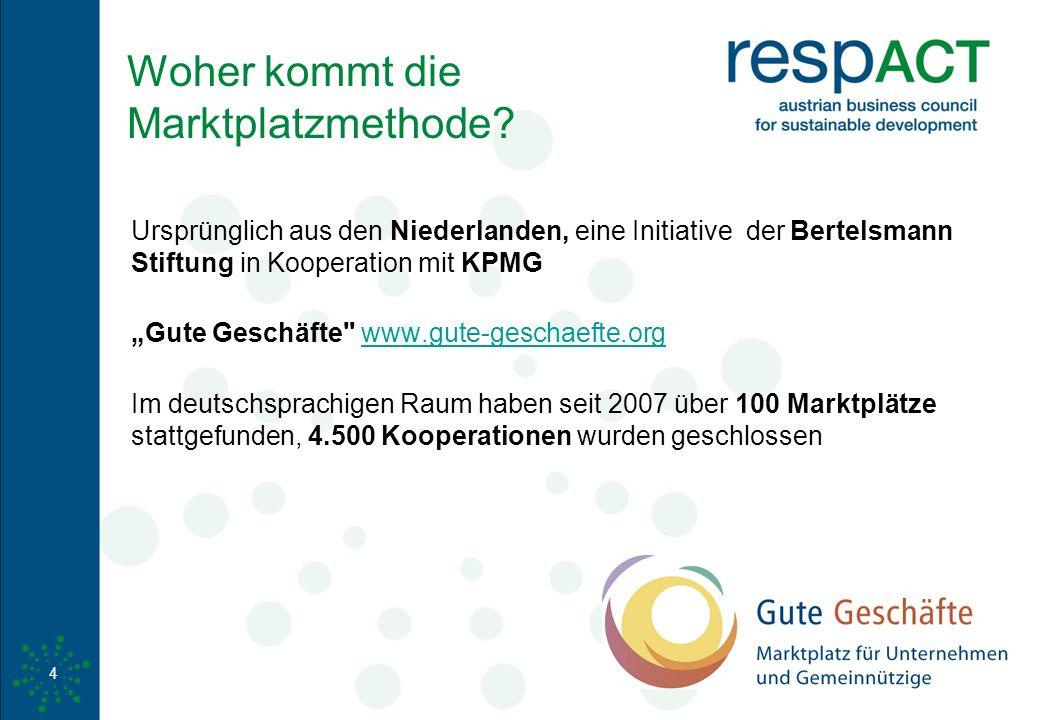 www.respact.at 4 Woher kommt die Marktplatzmethode? Ursprünglich aus den Niederlanden, eine Initiative der Bertelsmann Stiftung in Kooperation mit KPM