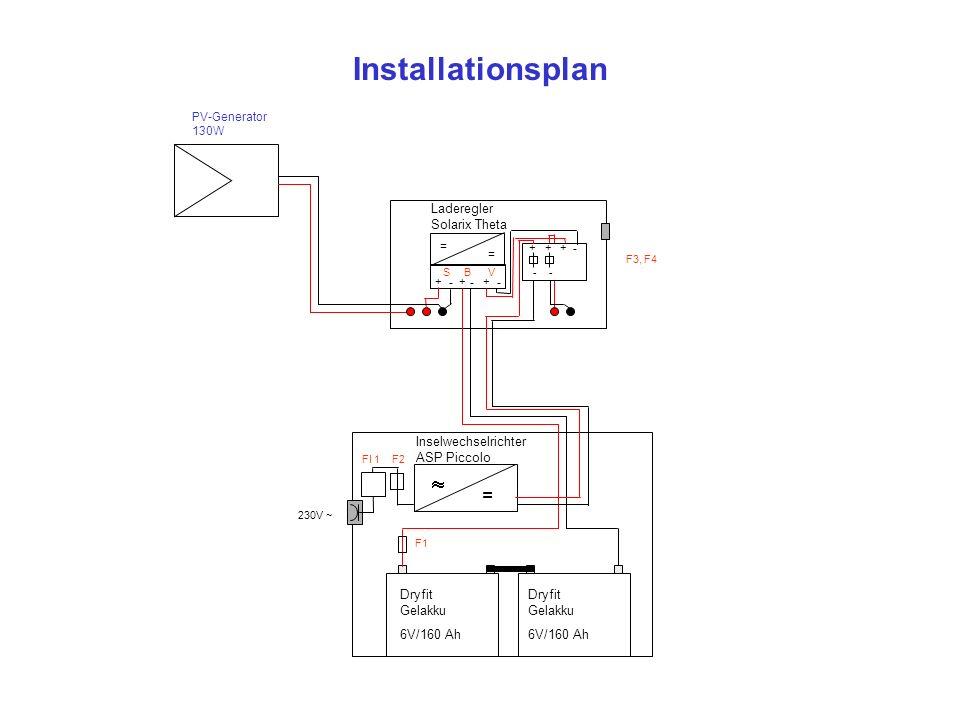 Installationsplan Dryfit Gelakku 6V/160 Ah Dryfit Gelakku 6V/160 Ah  = Inselwechselrichter ASP Piccolo FI 1F2 Laderegler Solarix Theta = = PV-Generat