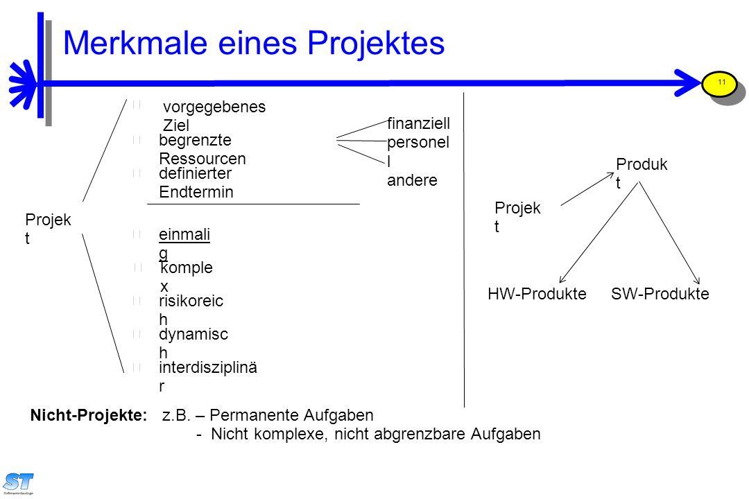 Prof. Uwe Aßmann, Softwaremanagement 11  vorgegebenes Ziel     begrenzte Ressourcen definierter Endtermin einmali g komple x    risikoreic h d