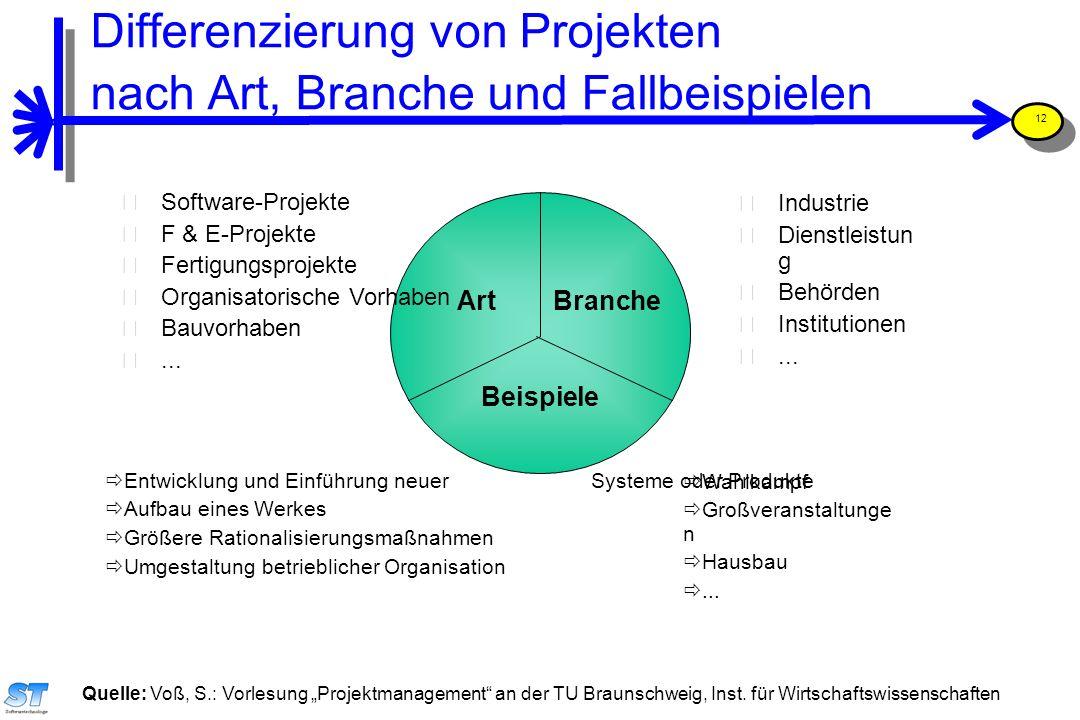 """Prof. Uwe Aßmann, Softwaremanagement 12 Quelle: Voß, S.: Vorlesung """"Projektmanagement"""" an der TU Braunschweig, Inst. für Wirtschaftswissenschaften  E"""