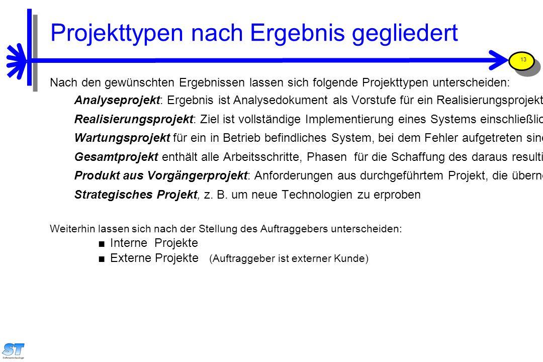 Prof. Uwe Aßmann, Softwaremanagement 13 Nach den gewünschten Ergebnissen lassen sich folgende Projekttypen unterscheiden: Analyseprojekt: Ergebnis ist