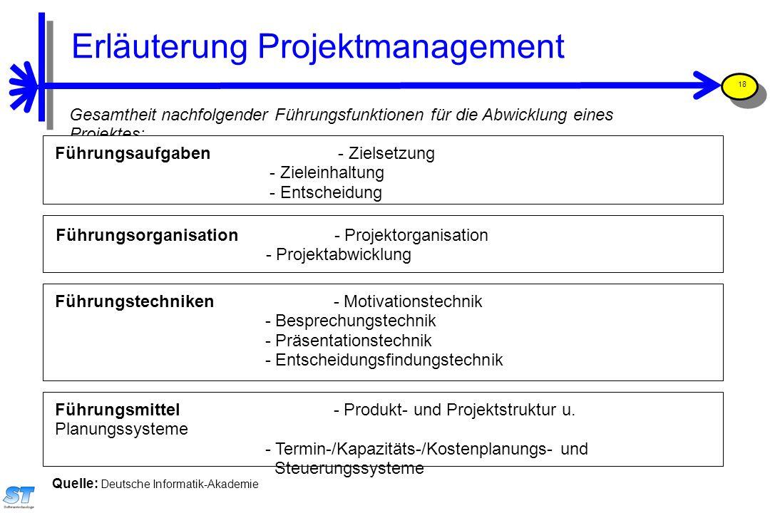 Prof. Uwe Aßmann, Softwaremanagement 18 Gesamtheit nachfolgender Führungsfunktionen für die Abwicklung eines Projektes: Führungsaufgaben - Zielsetzung