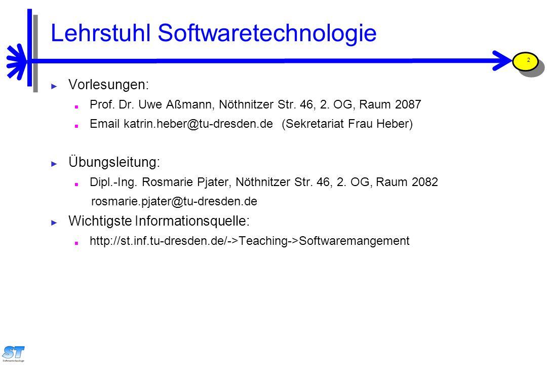 Prof. Uwe Aßmann, Softwaremanagement 2 Lehrstuhl Softwaretechnologie ► Vorlesungen: ■ Prof. Dr. Uwe Aßmann, Nöthnitzer Str. 46, 2. OG, Raum 2087 ■ Ema