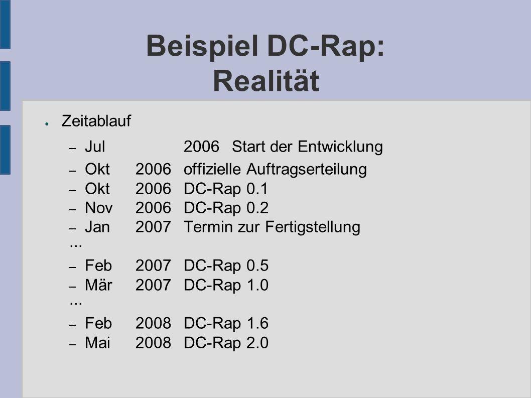 Beispiel DC-Rap: Realität ● Zeitablauf – Jul2006Start der Entwicklung – Okt2006offizielle Auftragserteilung – Okt2006DC-Rap 0.1 – Nov2006DC-Rap 0.2 – Jan2007Termin zur Fertigstellung ··· – Feb2007DC-Rap 0.5 – Mär2007DC-Rap 1.0 ··· – Feb2008DC-Rap 1.6 – Mai2008DC-Rap 2.0