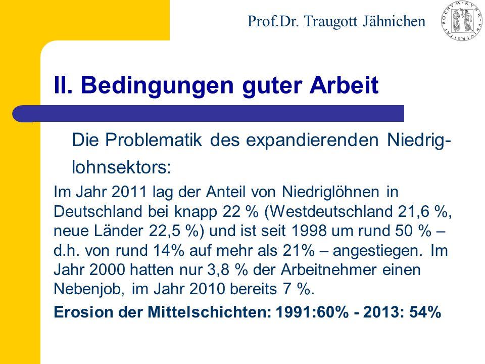 Prof.Dr. Traugott Jähnichen II. Bedingungen guter Arbeit Die Problematik des expandierenden Niedrig- lohnsektors: Im Jahr 2011 lag der Anteil von Nied