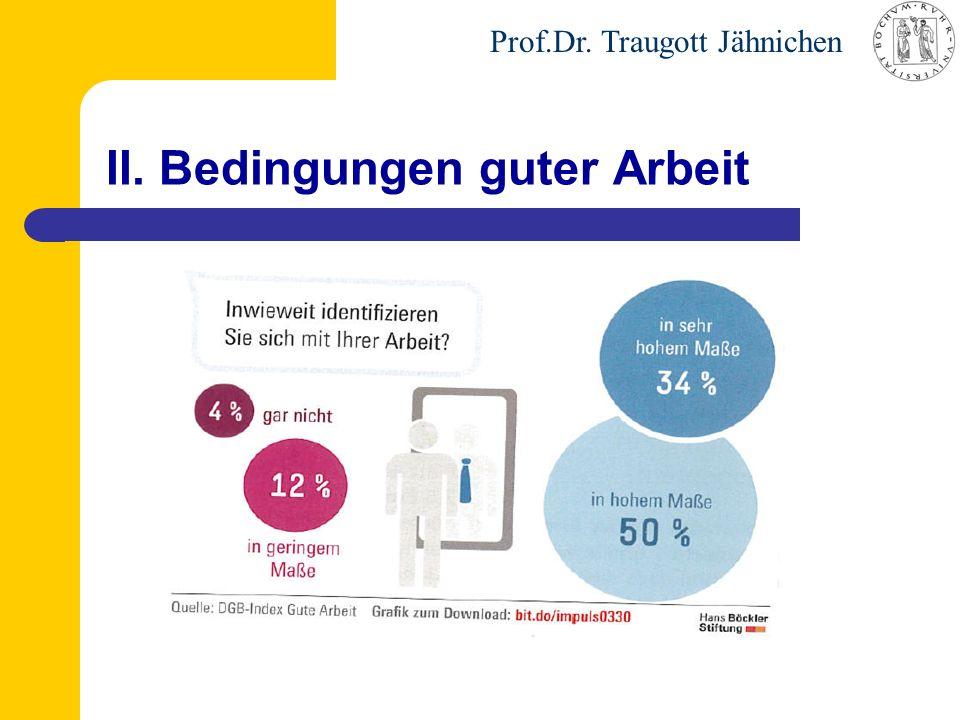 Prof.Dr. Traugott Jähnichen II. Bedingungen guter Arbeit