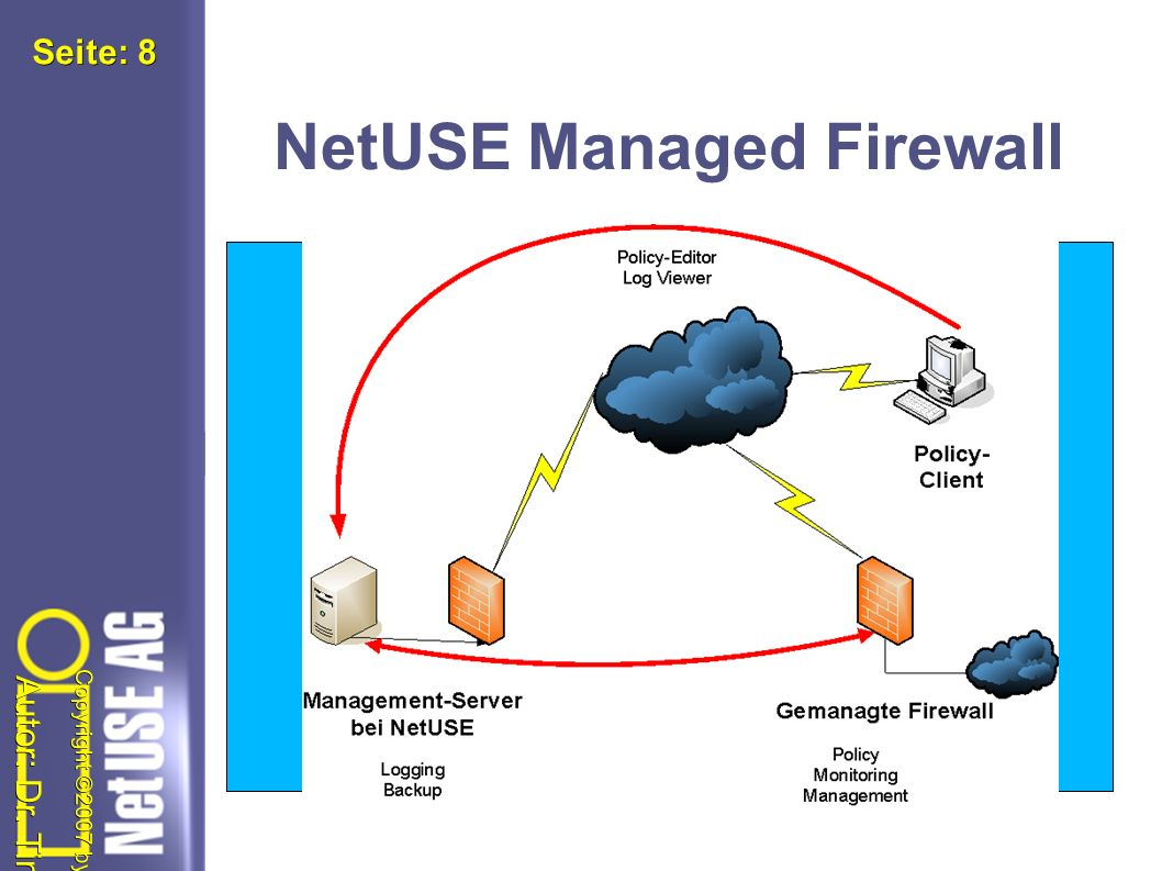 Autor: Dr. Tim Freyer Copyright ©2007 by NetUSE AG Seite: Seite: 8 NetUSE Managed Firewall