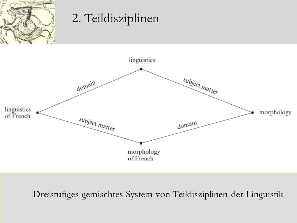 Dreistufiges gemischtes System von Teildisziplinen der Linguistik 2. Teildisziplinen