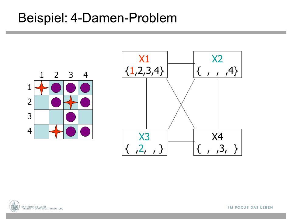 Beispiel: 4-Damen-Problem 1 3 2 4 3241 X1 {1,2,3,4} X3 {,2,, } X4 {,,3, } X2 {,,,4}