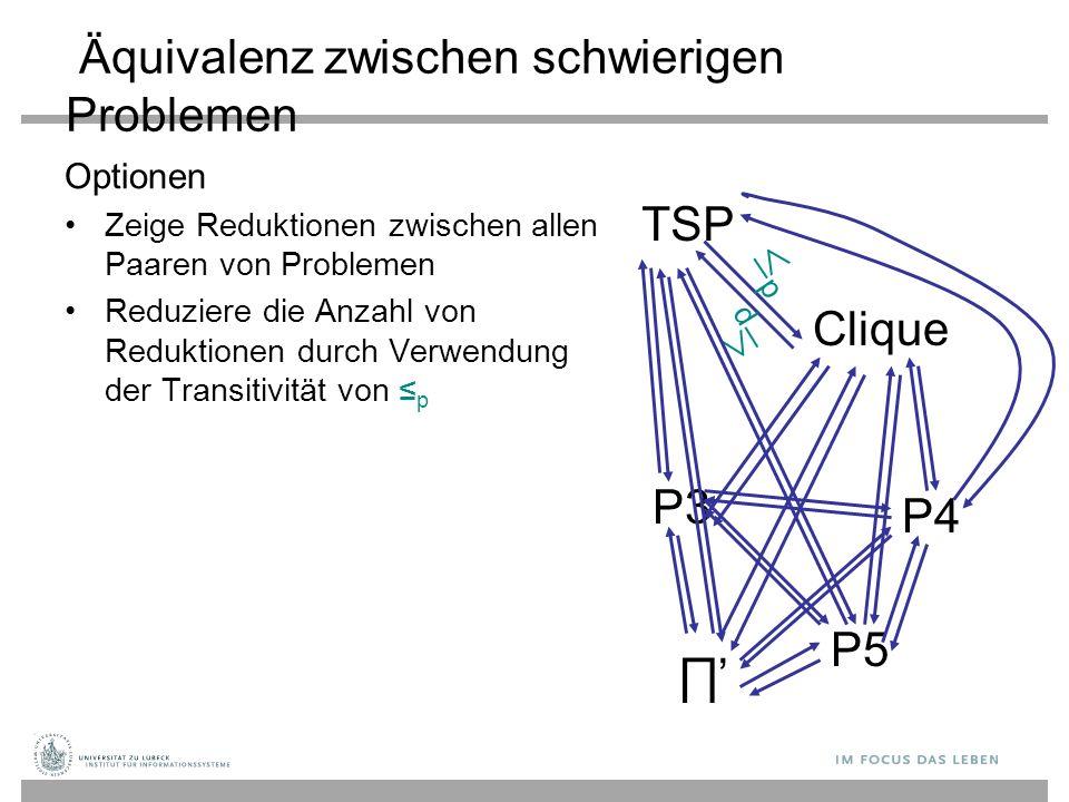 Äquivalenz zwischen schwierigen Problemen TSP P3 P4 Clique P5 Optionen Zeige Reduktionen zwischen allen Paaren von Problemen Reduziere die Anzahl von Reduktionen durch Verwendung der Transitivität von ≤ p ∏'∏' pp pp