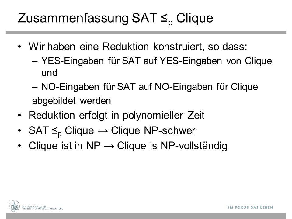 Zusammenfassung SAT ≤ p Clique Wir haben eine Reduktion konstruiert, so dass: –YES-Eingaben für SAT auf YES-Eingaben von Clique und –NO-Eingaben für SAT auf NO-Eingaben für Clique abgebildet werden Reduktion erfolgt in polynomieller Zeit SAT ≤ p Clique → Clique NP-schwer Clique ist in NP → Clique is NP-vollständig