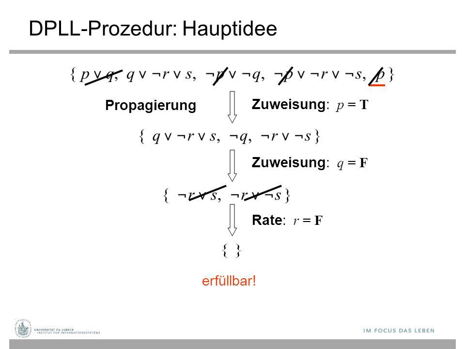 Zuweisung: p = T DPLL-Prozedur: Hauptidee Propagierung Zuweisung: q = F Rate: r = F erfüllbar!