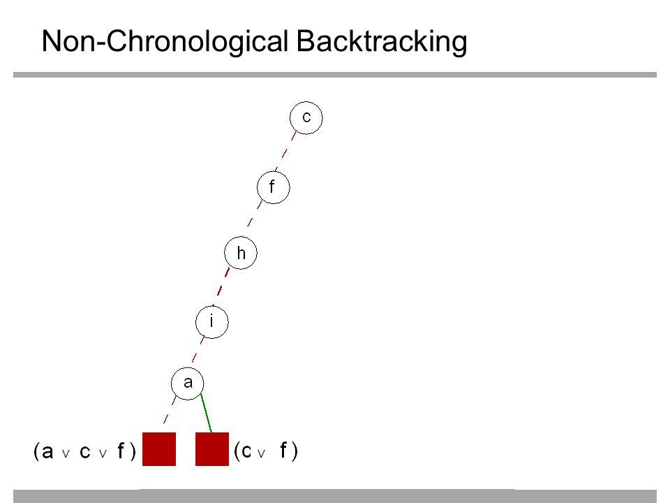 Non-Chronological Backtracking 56 ∨∨∨