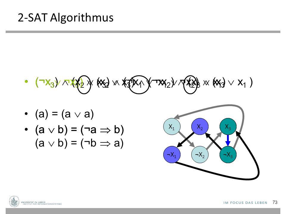 (¬x 3 )  (x 2  x 3 )  (¬x 1  ¬x 2 )  (x 3  x 1 ) (a  b) = (¬a  b) 2-SAT Algorithmus (¬x 3  ¬x 3 )  (x 2  x 3 )  (¬x 1  ¬x 2 )  (x 3  x 1 ) (a) = (a  a) (a  b) = (¬a  b) (a  b) = (¬b  a) X1X1 ¬X2¬X2 ¬X1¬X1 X2X2 X3X3 ¬X3¬X3 ¬X1¬X1 X2X2 X3X3 ¬X3¬X3 X3X3 ¬X3¬X3 73
