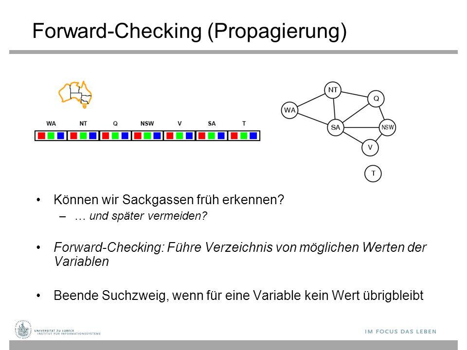 Forward-Checking (Propagierung) Können wir Sackgassen früh erkennen.