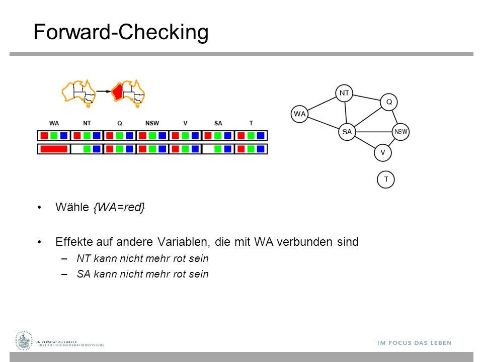 Forward-Checking Wähle {WA=red} Effekte auf andere Variablen, die mit WA verbunden sind –NT kann nicht mehr rot sein –SA kann nicht mehr rot sein