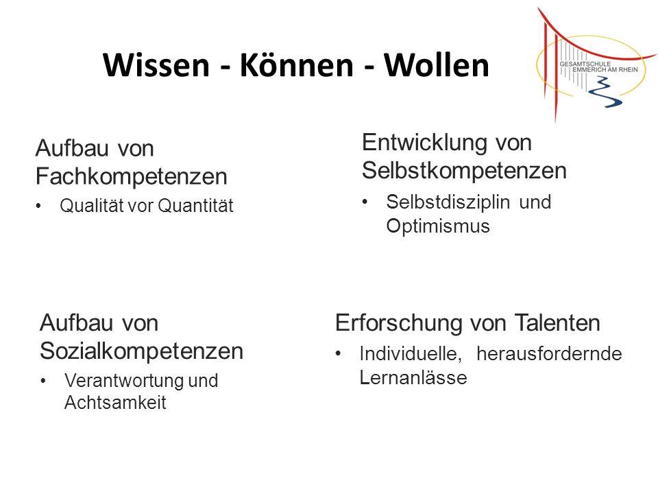 Wissen - Können - Wollen Aufbau von Fachkompetenzen Qualität vor Quantität Entwicklung von Selbstkompetenzen Selbstdisziplin und Optimismus Aufbau von