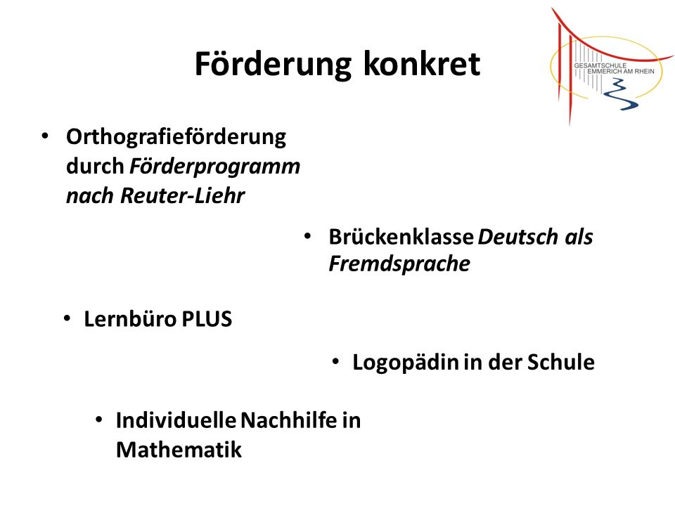 Förderung konkret Orthografieförderung durch Förderprogramm nach Reuter-Liehr Brückenklasse Deutsch als Fremdsprache Lernbüro PLUS Logopädin in der Sc