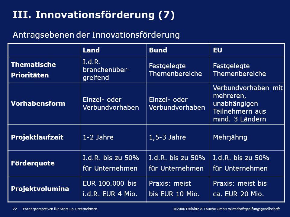 ©2006 Deloitte & Touche GmbH Wirtschaftsprüfungsgesellschaft Förderperspetiven für Start-up-Unternehmen22 LandBundEU Thematische Prioritäten I.d.R.
