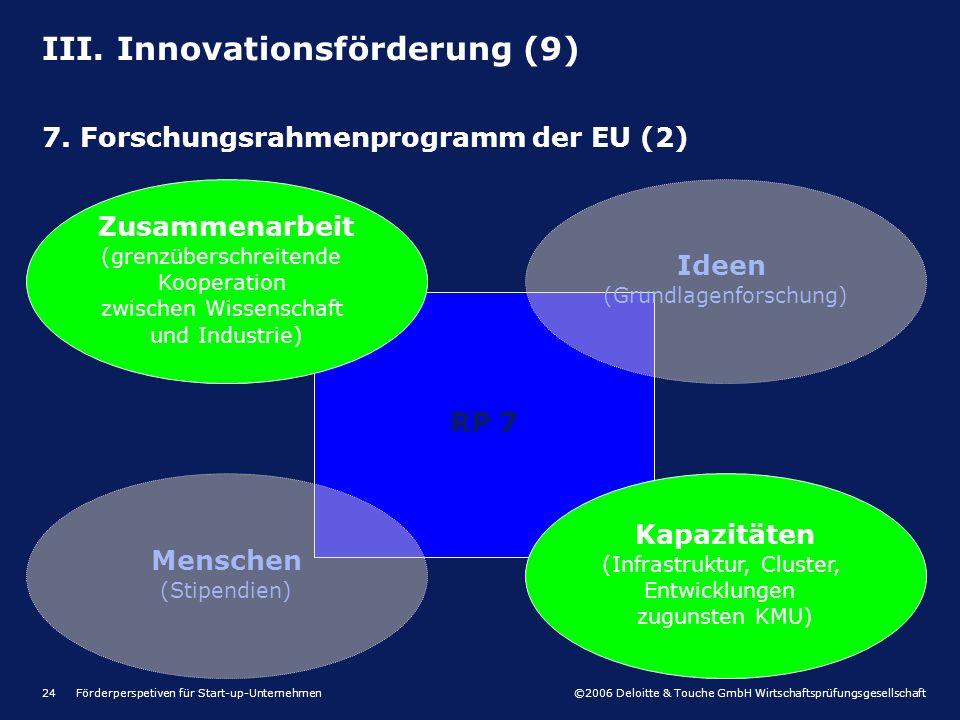 ©2006 Deloitte & Touche GmbH Wirtschaftsprüfungsgesellschaft Förderperspetiven für Start-up-Unternehmen24 III. Innovationsförderung (9) RP 7 Ideen (Gr