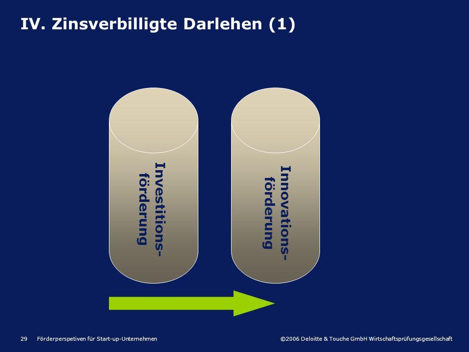 ©2006 Deloitte & Touche GmbH Wirtschaftsprüfungsgesellschaft Förderperspetiven für Start-up-Unternehmen29 IV. Zinsverbilligte Darlehen (1) Investition