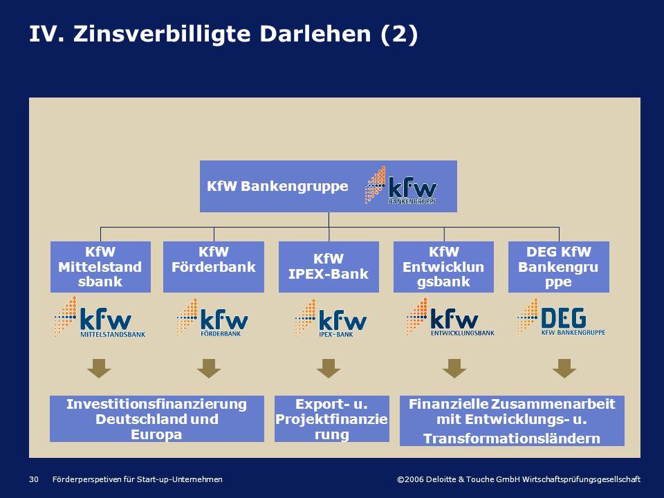 ©2006 Deloitte & Touche GmbH Wirtschaftsprüfungsgesellschaft Förderperspetiven für Start-up-Unternehmen30 KfW IV. Zinsverbilligte Darlehen (2) KfW Ban