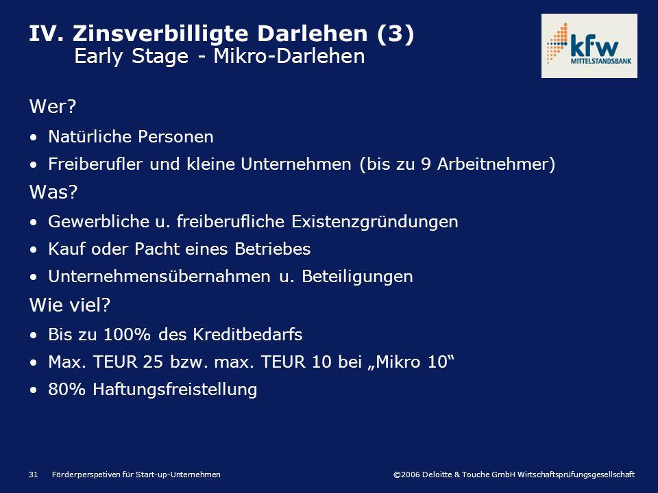 ©2006 Deloitte & Touche GmbH Wirtschaftsprüfungsgesellschaft Förderperspetiven für Start-up-Unternehmen31 Wer? Natürliche Personen Freiberufler und kl