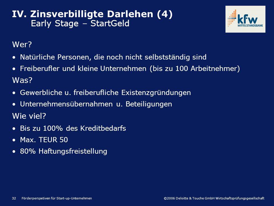 ©2006 Deloitte & Touche GmbH Wirtschaftsprüfungsgesellschaft Förderperspetiven für Start-up-Unternehmen32 Wer? Natürliche Personen, die noch nicht sel