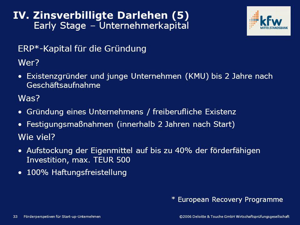 ©2006 Deloitte & Touche GmbH Wirtschaftsprüfungsgesellschaft Förderperspetiven für Start-up-Unternehmen33 IV. Zinsverbilligte Darlehen (5) Early Stage