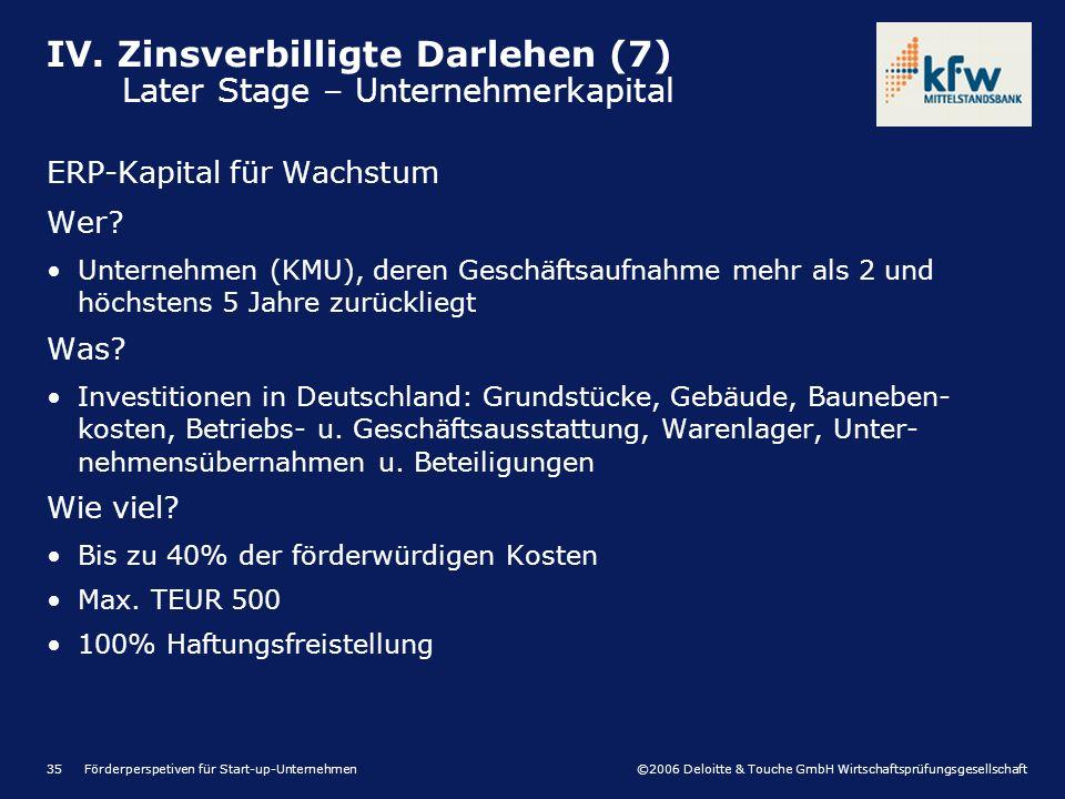©2006 Deloitte & Touche GmbH Wirtschaftsprüfungsgesellschaft Förderperspetiven für Start-up-Unternehmen35 ERP-Kapital für Wachstum Wer? Unternehmen (K