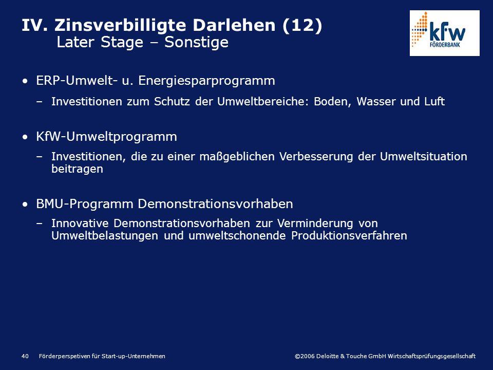 ©2006 Deloitte & Touche GmbH Wirtschaftsprüfungsgesellschaft Förderperspetiven für Start-up-Unternehmen40 ERP-Umwelt- u. Energiesparprogramm –Investit