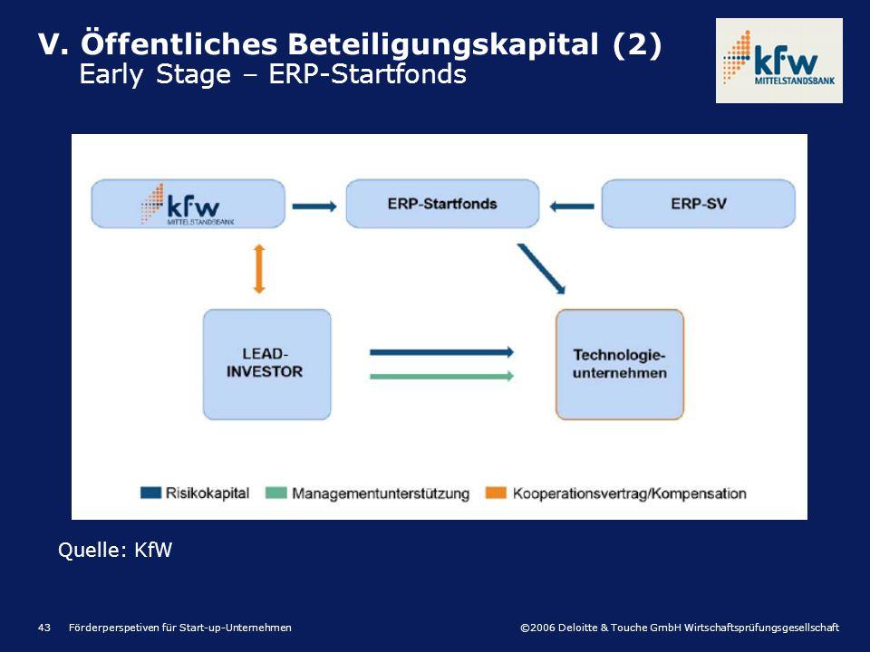 ©2006 Deloitte & Touche GmbH Wirtschaftsprüfungsgesellschaft Förderperspetiven für Start-up-Unternehmen43 V.