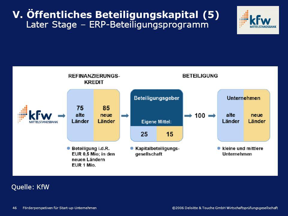 ©2006 Deloitte & Touche GmbH Wirtschaftsprüfungsgesellschaft Förderperspetiven für Start-up-Unternehmen46 V. Öffentliches Beteiligungskapital (5) Late