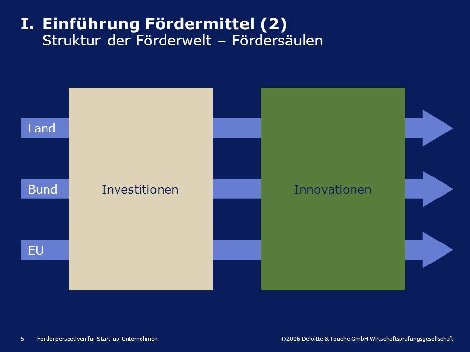 ©2006 Deloitte & Touche GmbH Wirtschaftsprüfungsgesellschaft Förderperspetiven für Start-up-Unternehmen6 I.Einführung Fördermittel (3) Fördergegenstand und Förderzweck InvestitionenInnovationen Fördergegenstand Anschaffungs- und Her- stellungskosten von Wirt- schaftsgütern des Sachan- lagevermögens Bilanzzuschuss Fördergegenstand Primär Bruttopersonalkosten zzgl.