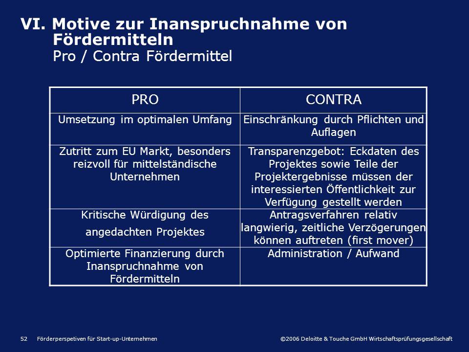 ©2006 Deloitte & Touche GmbH Wirtschaftsprüfungsgesellschaft Förderperspetiven für Start-up-Unternehmen52 VI. Motive zur Inanspruchnahme von Fördermit