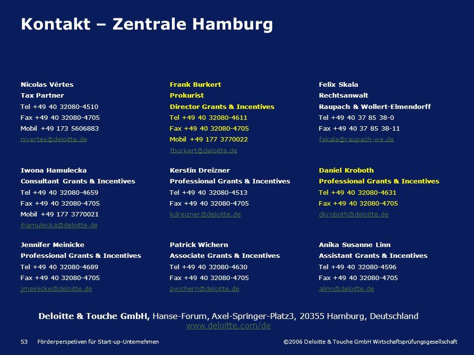 ©2006 Deloitte & Touche GmbH Wirtschaftsprüfungsgesellschaft Förderperspetiven für Start-up-Unternehmen53 Kontakt – Zentrale Hamburg Nicolas Vértes Tax Partner Tel +49 40 32080-4510 Fax +49 40 32080-4705 Mobil +49 173 5606883 nivertes@deloitte.de Felix Skala Rechtsanwalt Raupach & Wollert-Elmendorff Tel +49 40 37 85 38-0 Fax +49 40 37 85 38-11 fskala@raupach-we.de Frank Burkert Prokurist Director Grants & Incentives Tel +49 40 32080-4611 Fax +49 40 32080-4705 Mobil +49 177 3770022 fburkert@deloitte.de Deloitte & Touche GmbH, Hanse-Forum, Axel-Springer-Platz3, 20355 Hamburg, Deutschland www.deloitte.com/de www.deloitte.com/de Iwona Hamulecka Consultant Grants & Incentives Tel +49 40 32080-4659 Fax +49 40 32080-4705 Mobil +49 177 3770021 ihamulecka@deloitte.de Jennifer Meinicke Professional Grants & Incentives Tel +49 40 32080-4689 Fax +49 40 32080-4705 jmeinicke@deloitte.de Kerstin Dreizner Professional Grants & Incentives Tel +49 40 32080-4513 Fax +49 40 32080-4705 kdreizner@deloitte.de Anika Susanne Linn Assistant Grants & Incentives Tel +49 40 32080-4596 Fax +49 40 32080-4705 alinn@deloitte.de Daniel Kroboth Professional Grants & Incentives Tel +49 40 32080-4631 Fax +49 40 32080-4705 dkroboth@deloitte.de Patrick Wichern Associate Grants & Incentives Tel +49 40 32080-4630 Fax +49 40 32080-4705 pwichern@deloitte.de