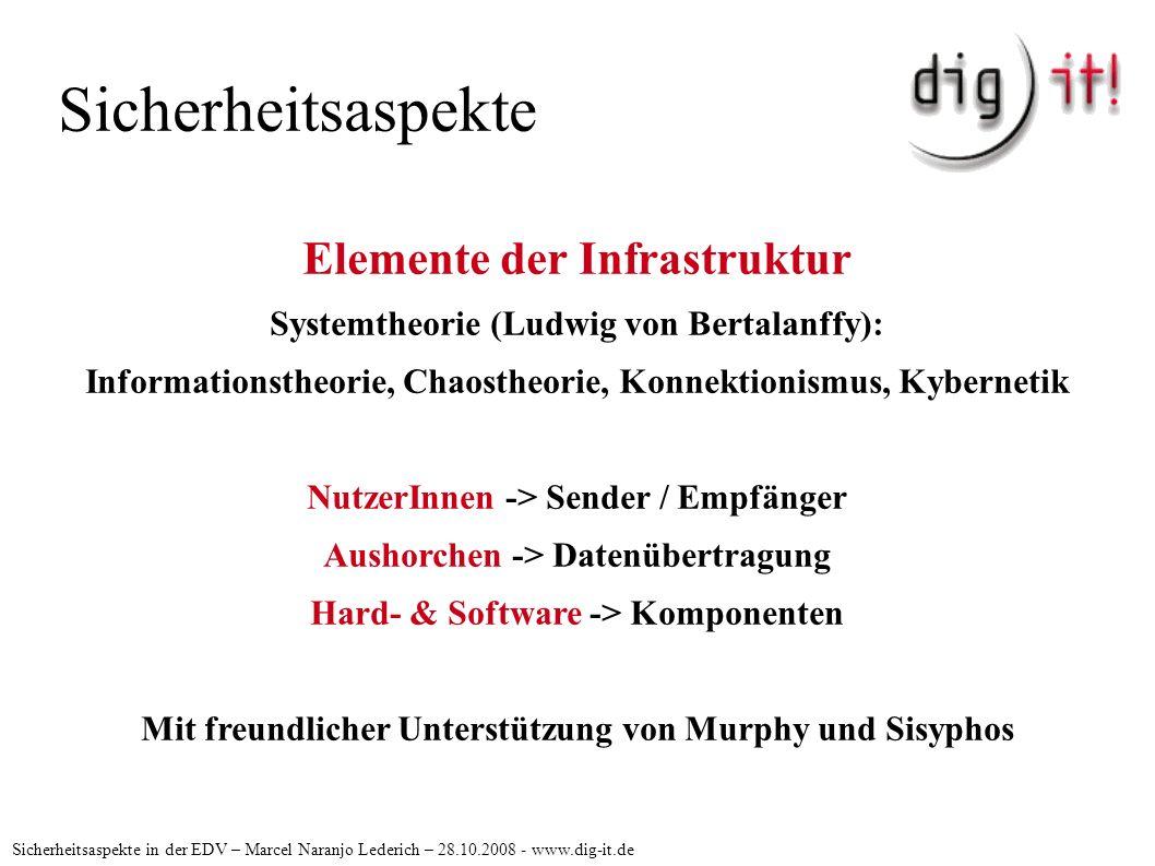 Sicherheitsaspekte Sicherheitsaspekte in der EDV – Marcel Naranjo Lederich – 28.10.2008 - www.dig-it.de Elemente der Infrastruktur Wie bekommen wir die Gefahren in den Griff.