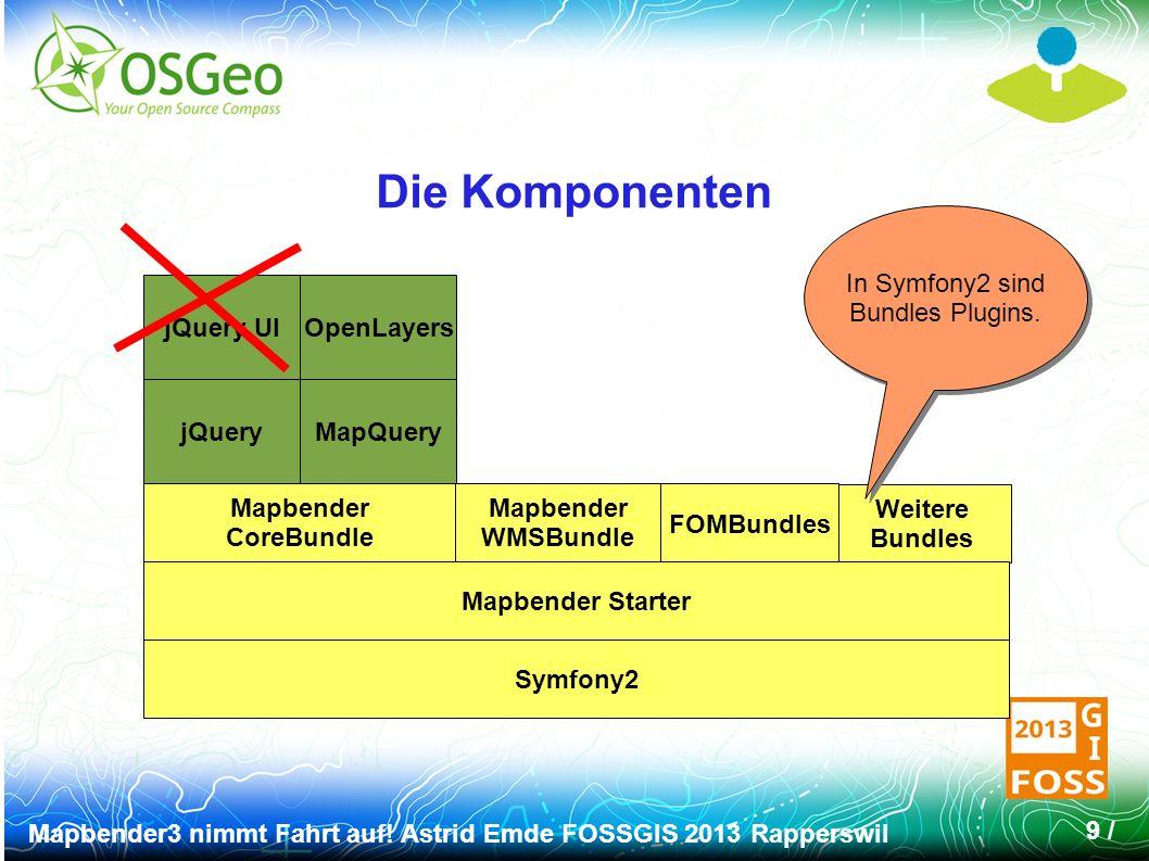 Mapbender3 nimmt Fahrt auf! Astrid Emde FOSSGIS 2013 Rapperswil 30 /