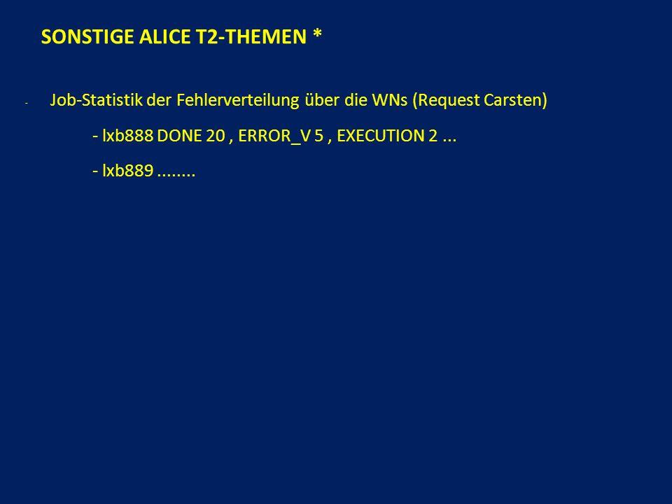 SONSTIGE ALICE T2-THEMEN * - Job-Statistik der Fehlerverteilung über die WNs (Request Carsten) - lxb888 DONE 20, ERROR_V 5, EXECUTION 2...