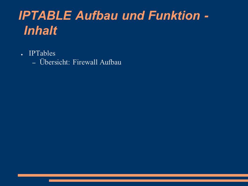 IPTABLE Aufbau und Funktion - Inhalt ● IPTables – Übersicht: Firewall Aufbau