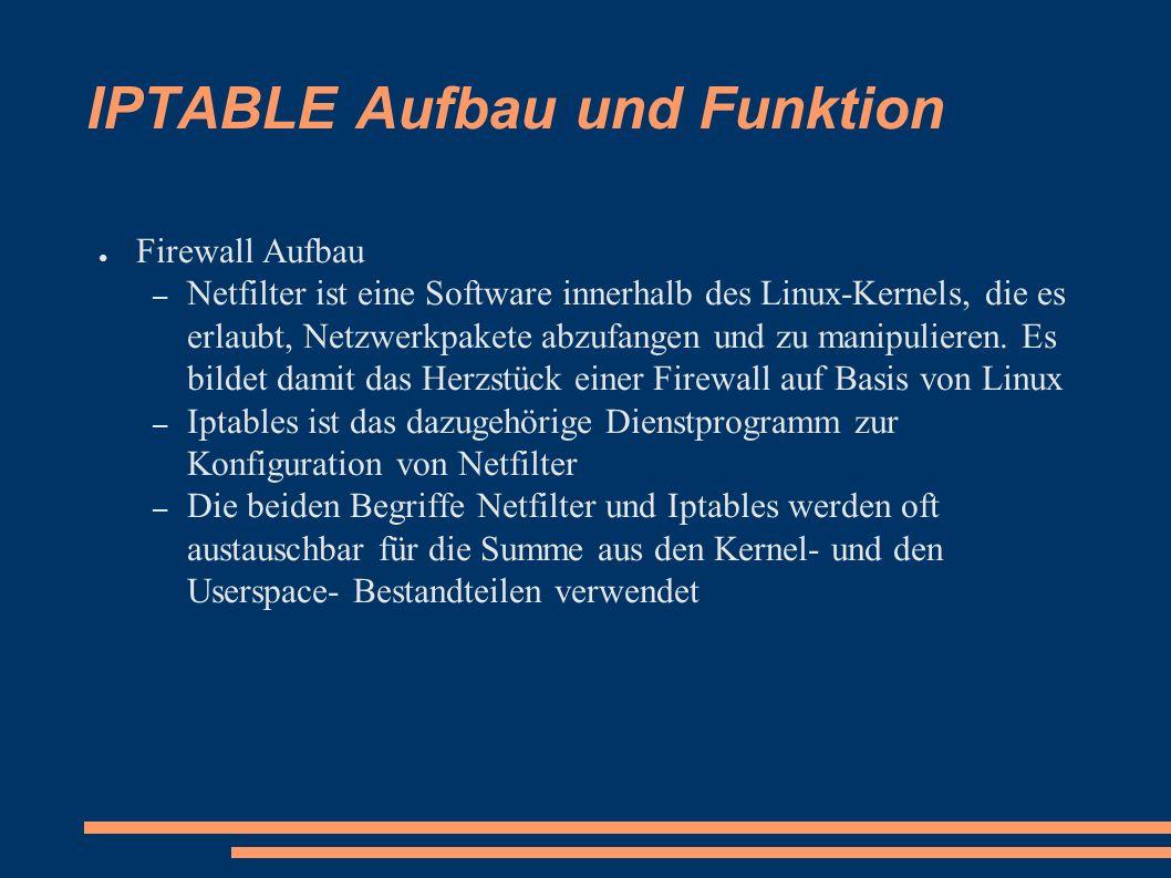 IPTABLE Aufbau und Funktion ● Firewall Aufbau – Netfilter ist eine Software innerhalb des Linux-Kernels, die es erlaubt, Netzwerkpakete abzufangen und zu manipulieren.