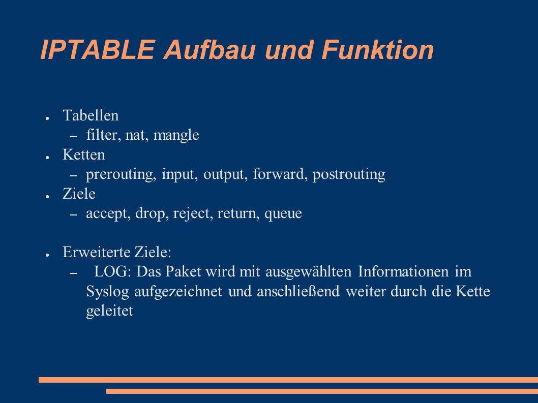 IPTABLE Aufbau und Funktion ● Ketten die nur in der nat-Tabelle gültig: – DNAT und SNAT (nur PREROUTING und OUTPUT bzw.