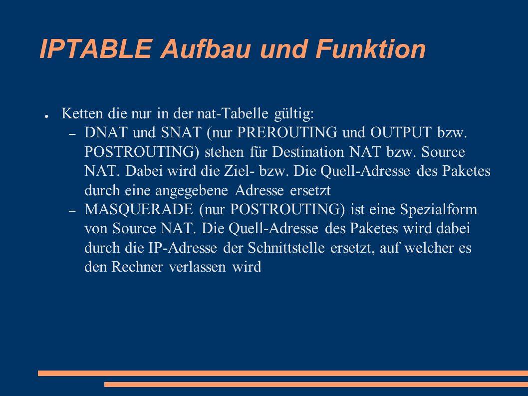 IPTABLE Aufbau und Funktion ● Ketten die nur in der nat-Tabelle gültig: – DNAT und SNAT (nur PREROUTING und OUTPUT bzw. POSTROUTING) stehen für Destin