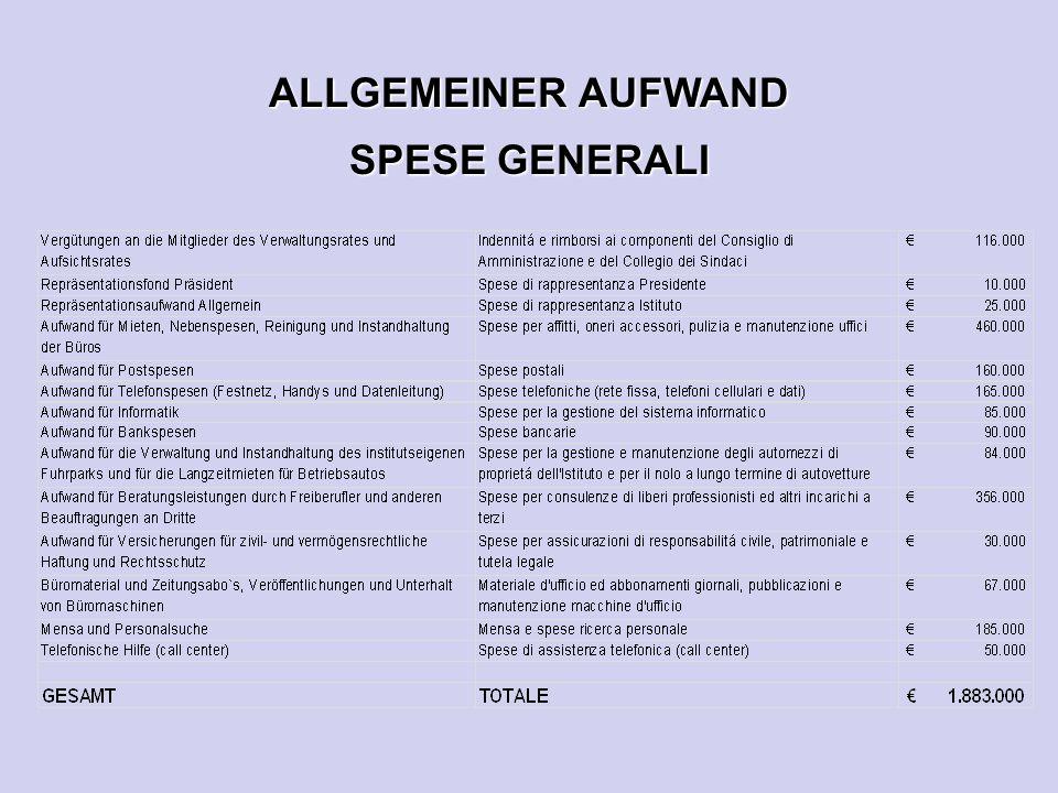 ALLGEMEINER AUFWAND SPESE GENERALI